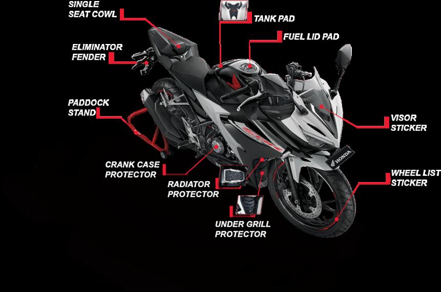 cbr-150r-full-acc-new-bike-861x571